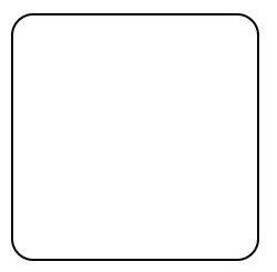 css 3圆角